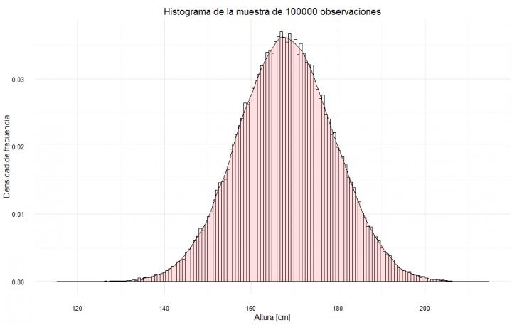 histogramadensidadprobabilidad