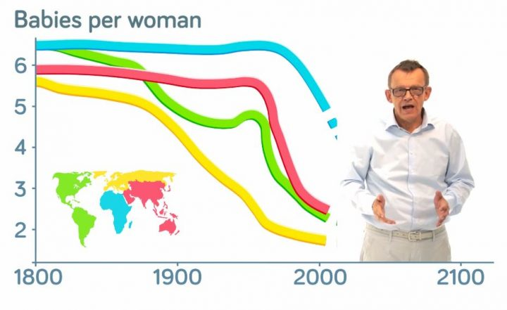 hijos-por-mujer-evolucion-paises-hans