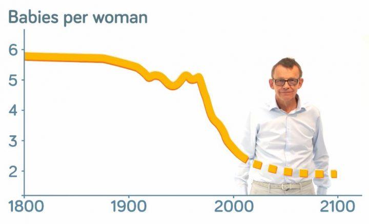 hijos-por-mujer-evolucion-hans