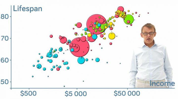 relacion-esperanza-de-vida-ingresos-per-capita-hans
