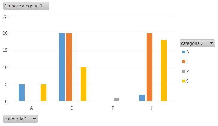Mega Tutorial Excel Cómo crear gráficos - ¿Cómo utilizar Excel para ...